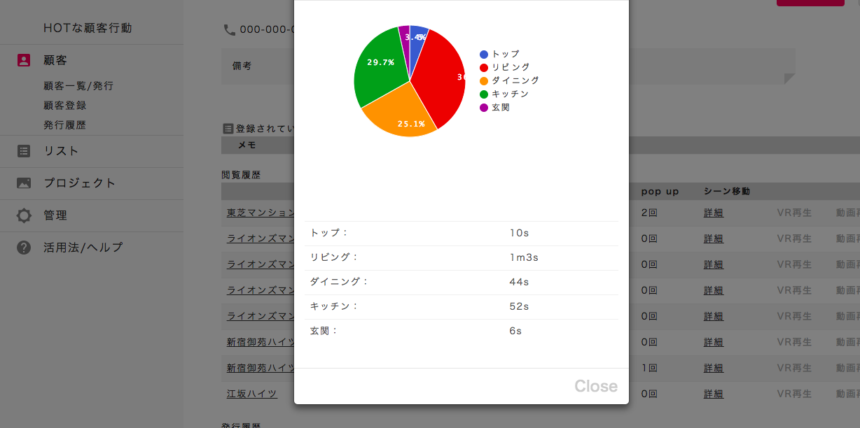 顧客データの例